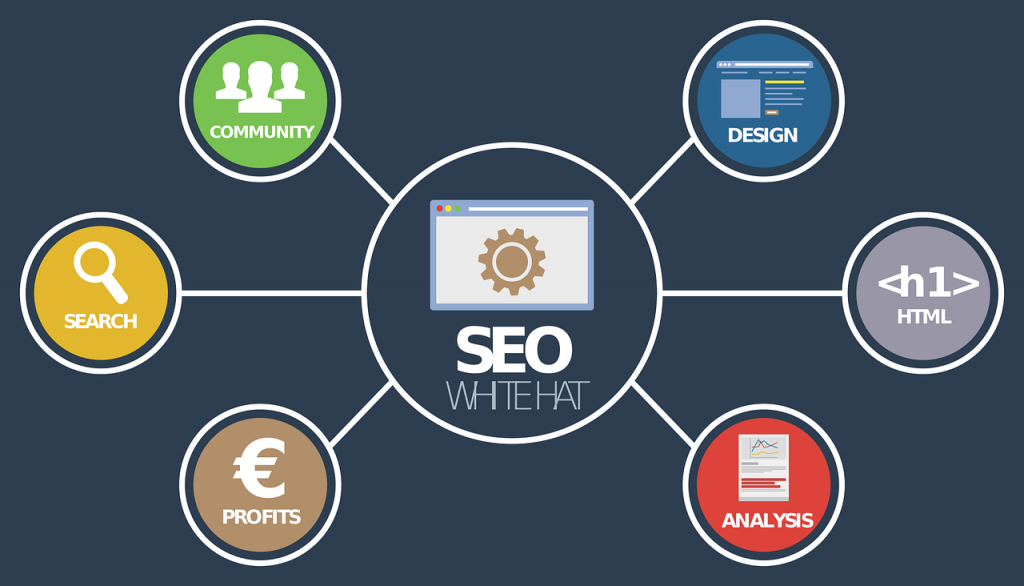 seo, analysis online, the community manager